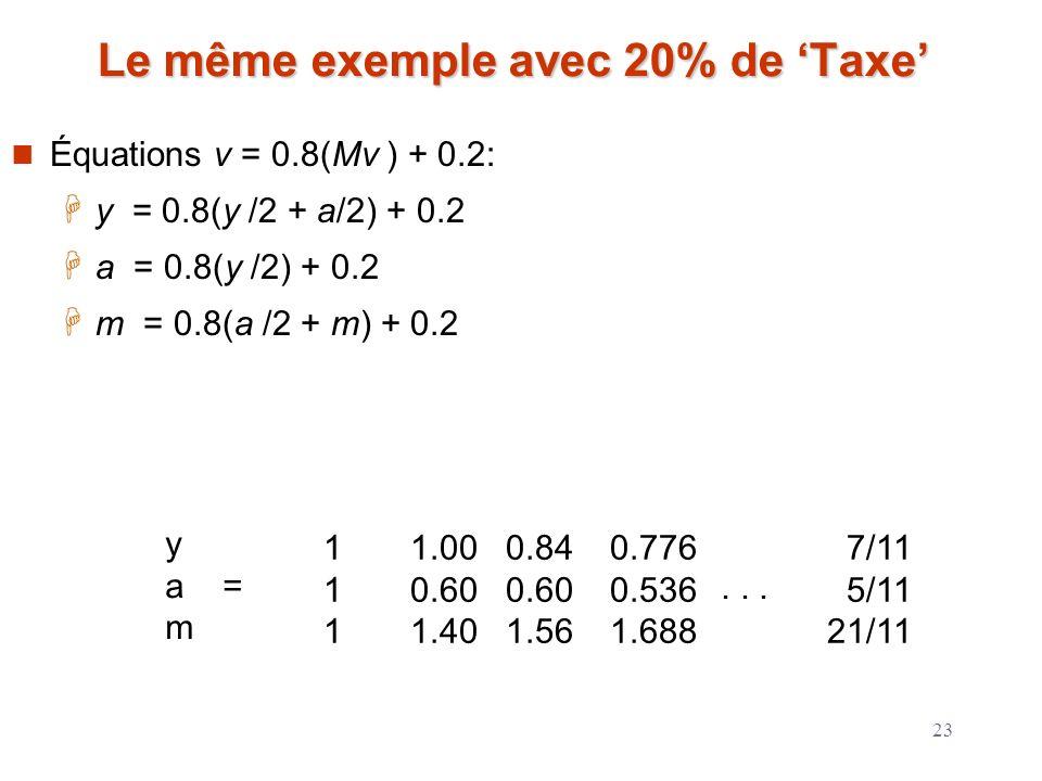 Le même exemple avec 20% de 'Taxe'