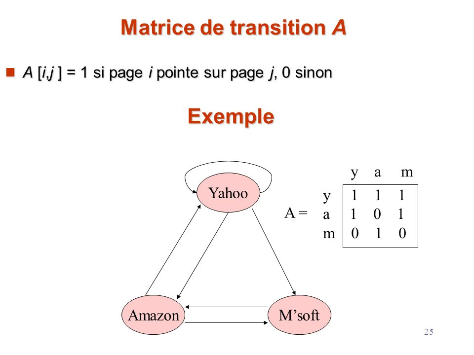 Matrice de transition A