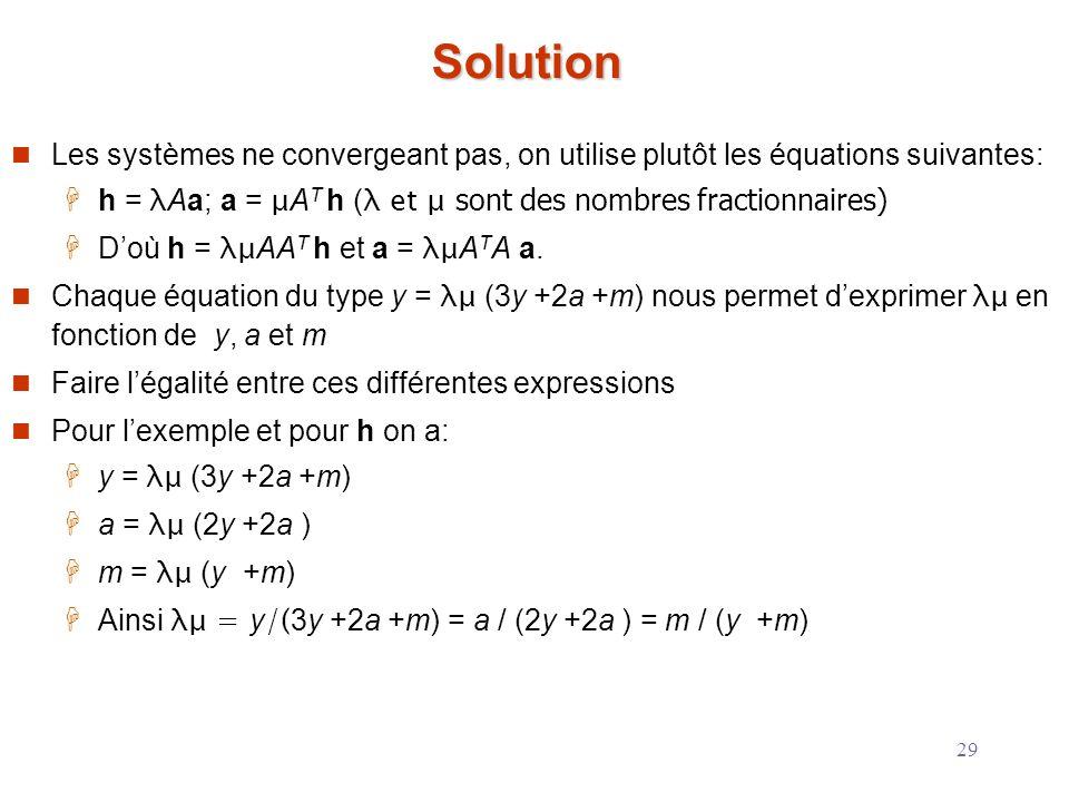 SolutionLes systèmes ne convergeant pas, on utilise plutôt les équations suivantes: h = λAa; a = μAT h (λ et μ sont des nombres fractionnaires)
