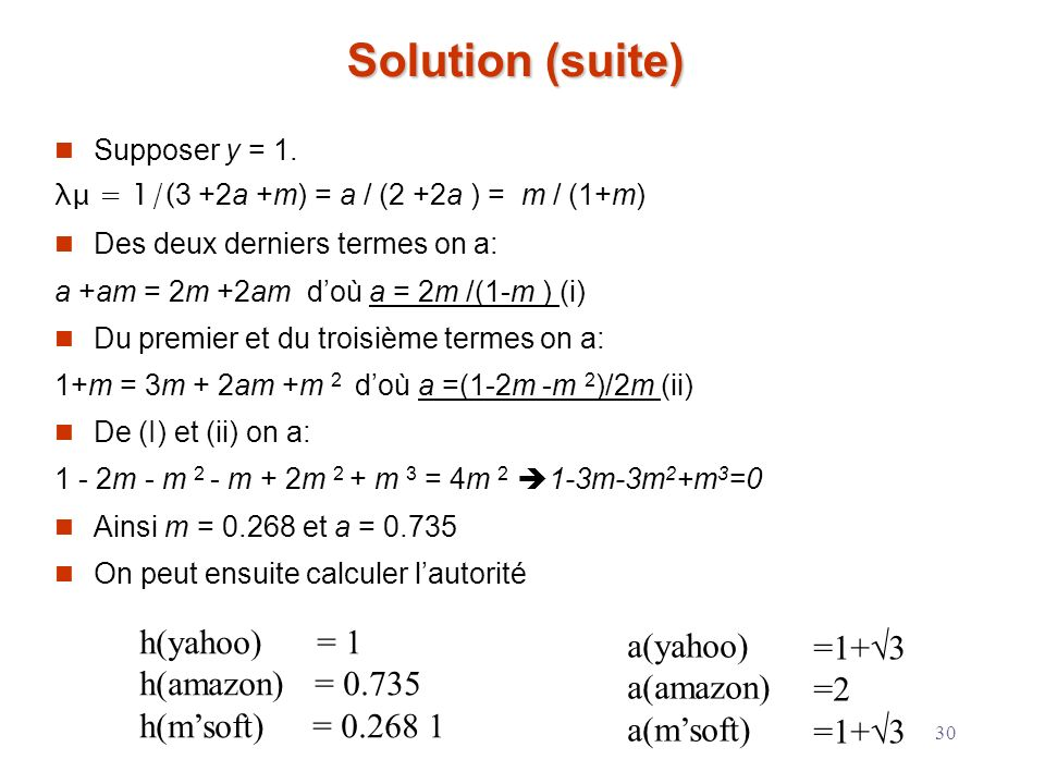 Solution (suite) h(yahoo) = 1 a(yahoo) =1+3 h(amazon) = 0.735