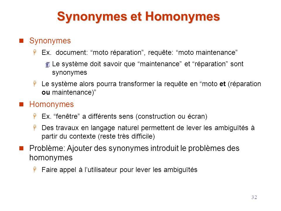 Synonymes et Homonymes