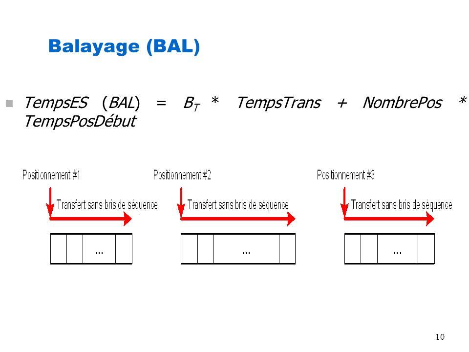 Balayage (BAL) TempsES (BAL) = BT * TempsTrans + NombrePos * TempsPosDébut