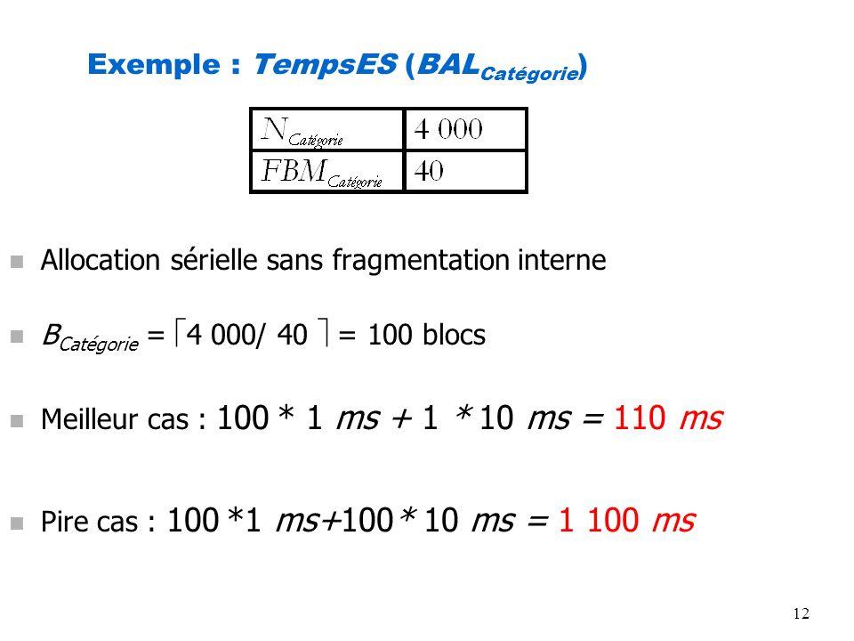 Exemple : TempsES (BALCatégorie)