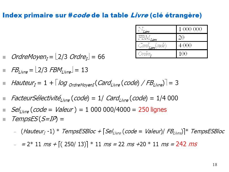 Index primaire sur #code de la table Livre (clé étrangère)