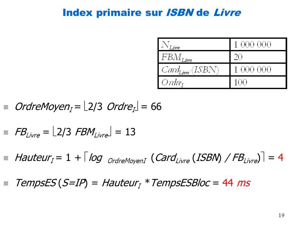 Index primaire sur ISBN de Livre