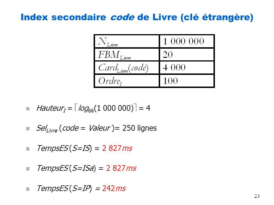 Index secondaire code de Livre (clé étrangère)