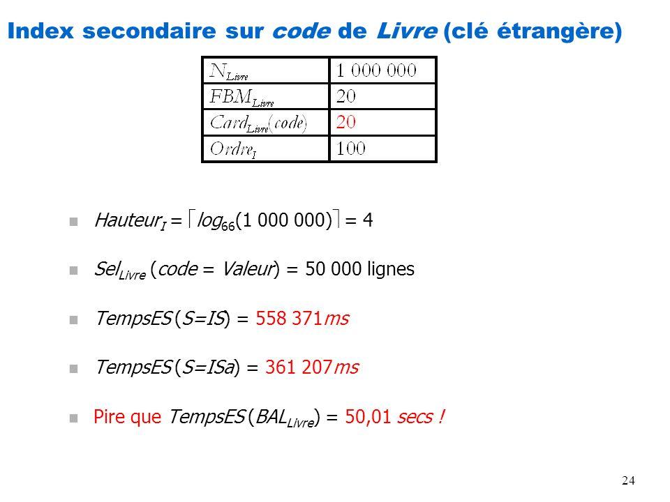 Index secondaire sur code de Livre (clé étrangère)