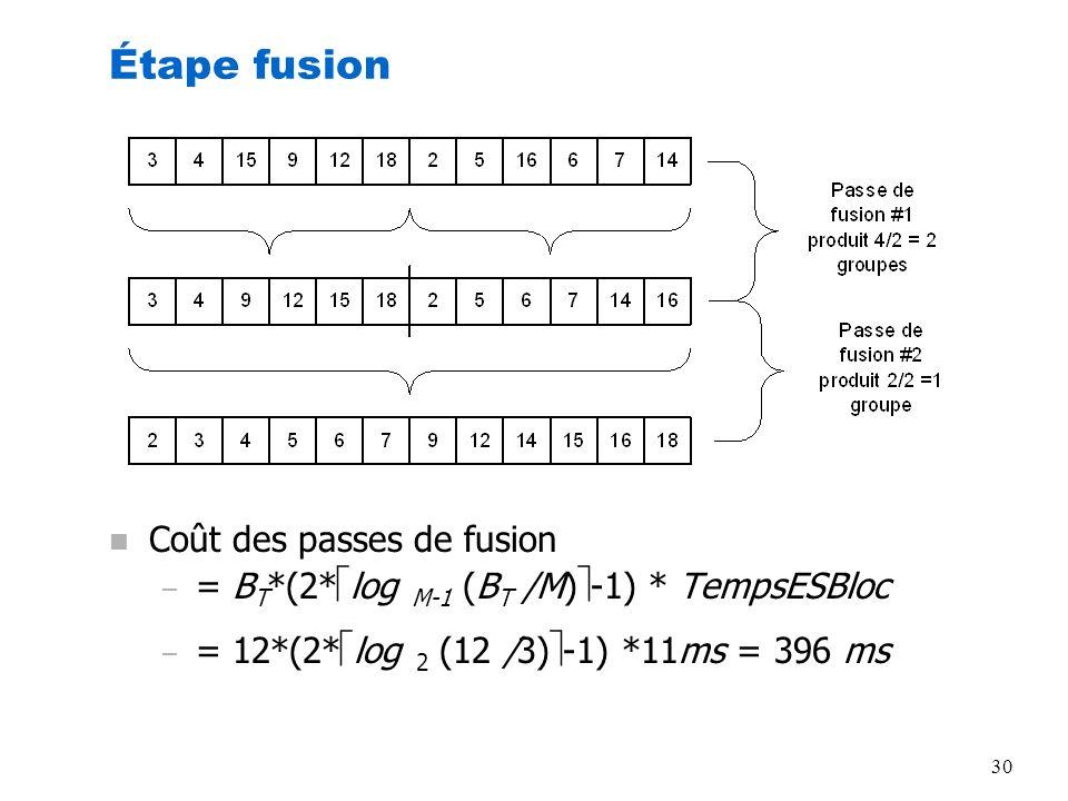 Étape fusion Coût des passes de fusion