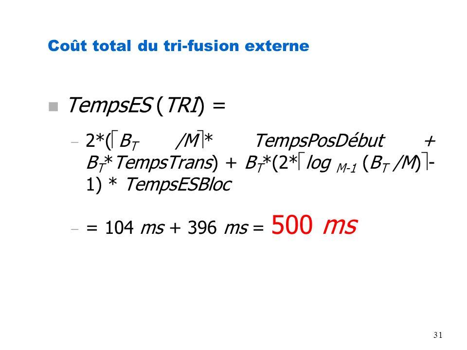 Coût total du tri-fusion externe