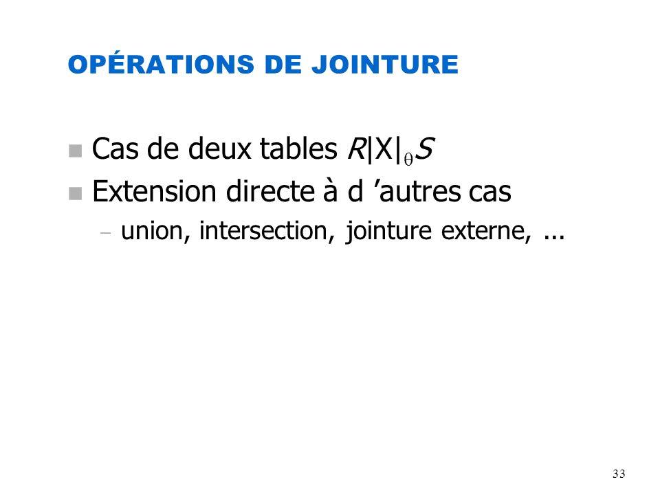 OPÉRATIONS DE JOINTURE