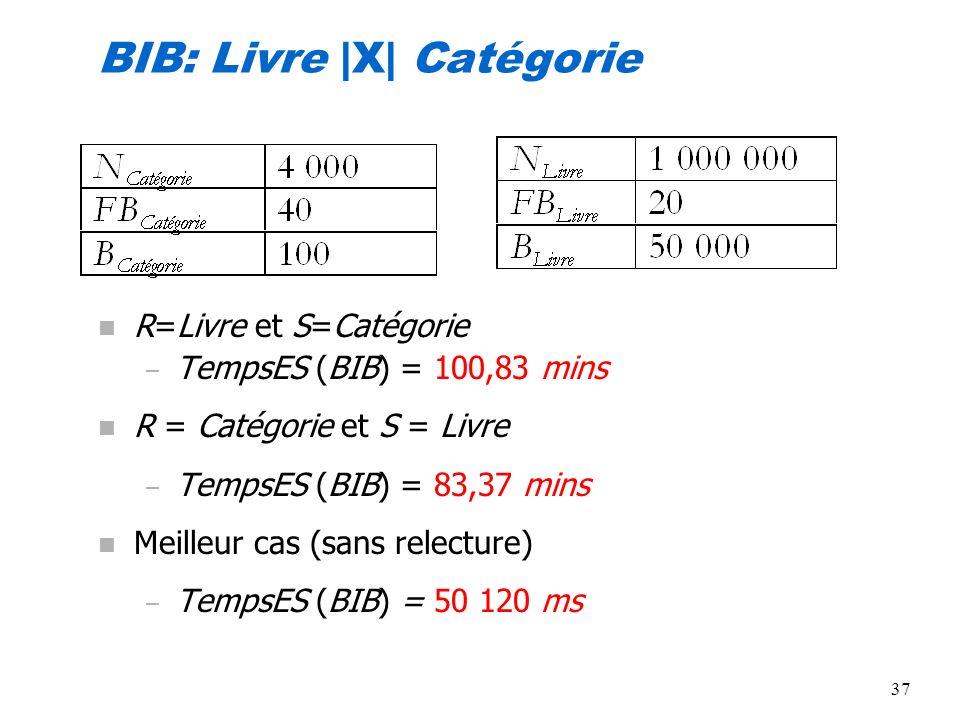 BIB: Livre |X| Catégorie