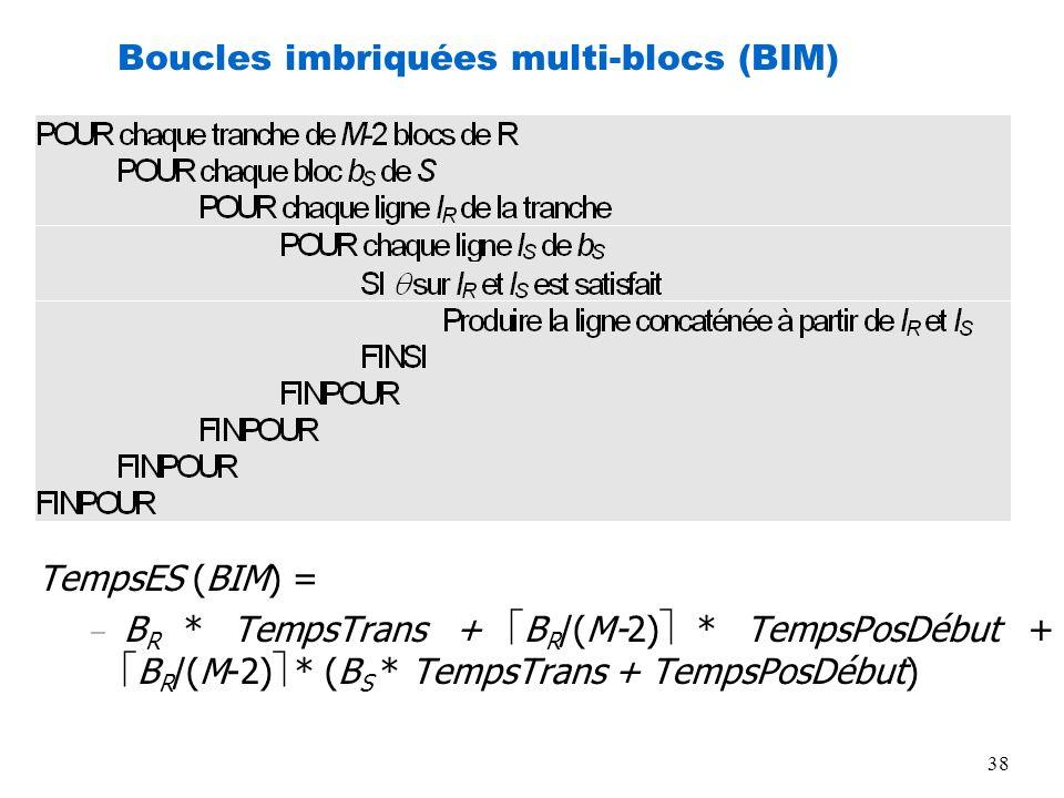 Boucles imbriquées multi-blocs (BIM)