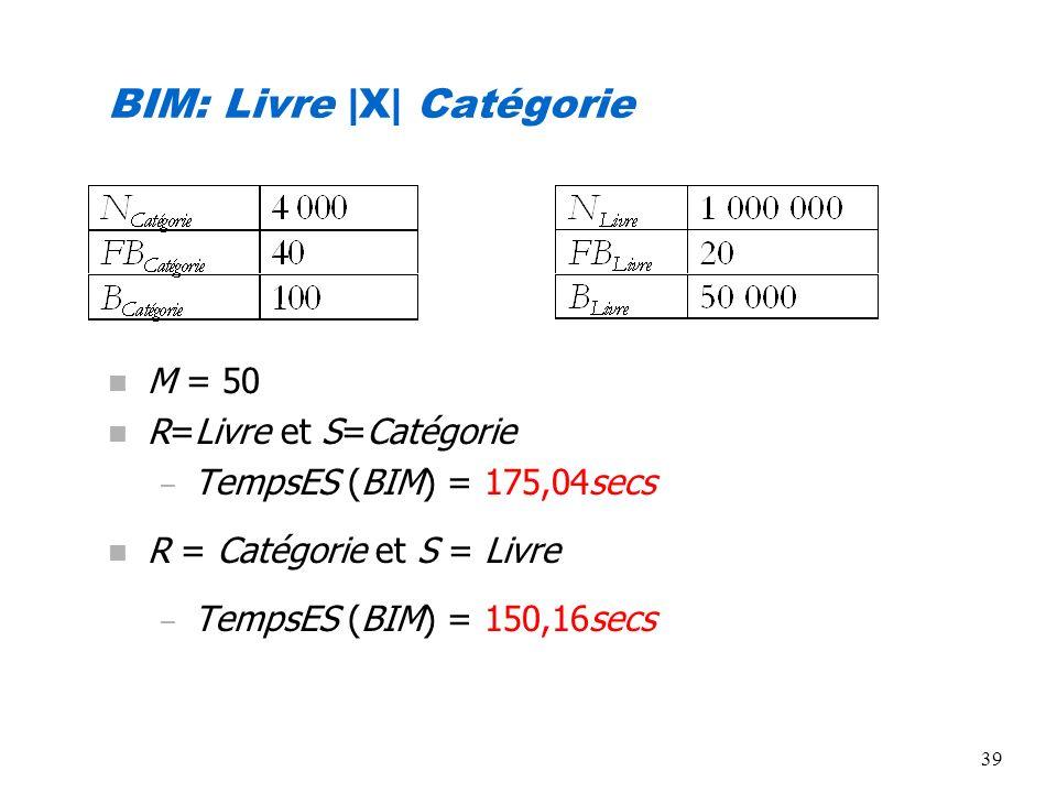 BIM: Livre |X| Catégorie