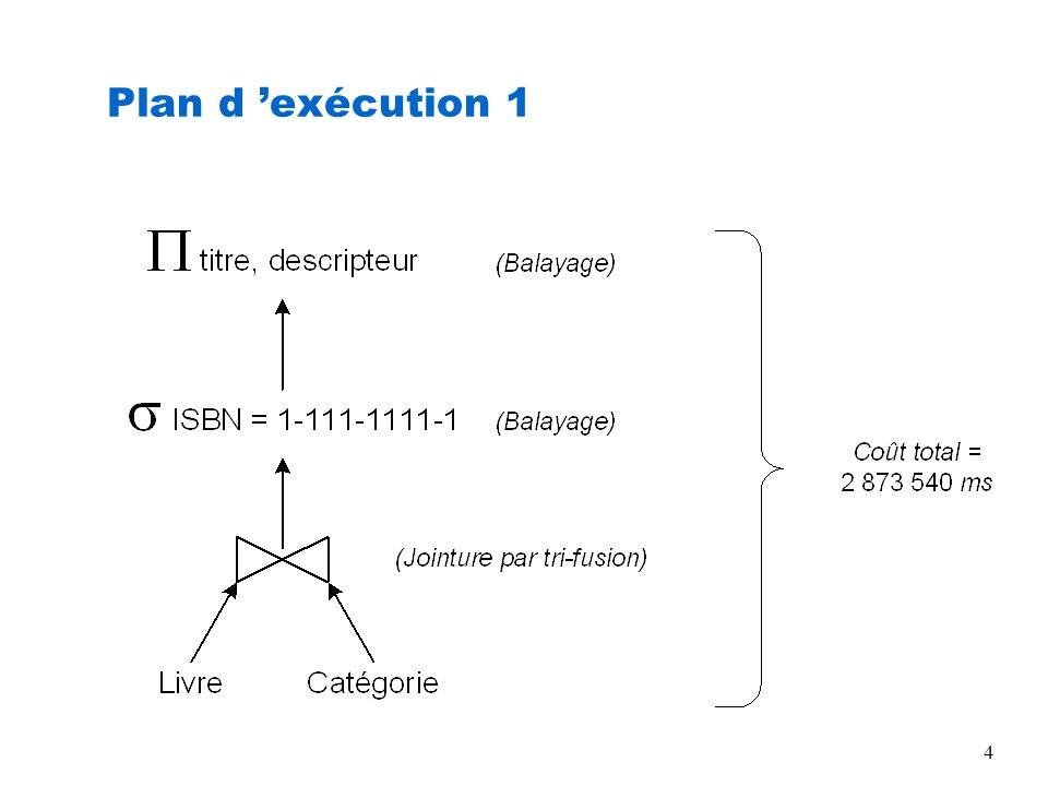 Plan d 'exécution 1