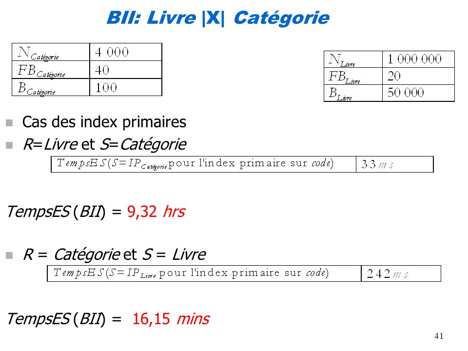 BII: Livre |X| Catégorie