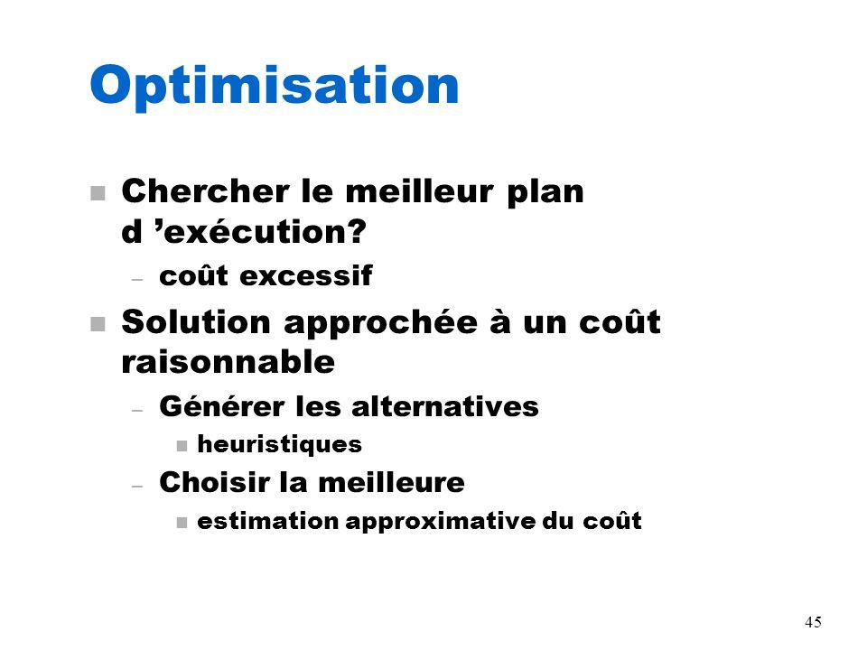 Optimisation Chercher le meilleur plan d 'exécution