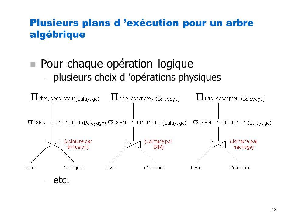 Plusieurs plans d 'exécution pour un arbre algébrique