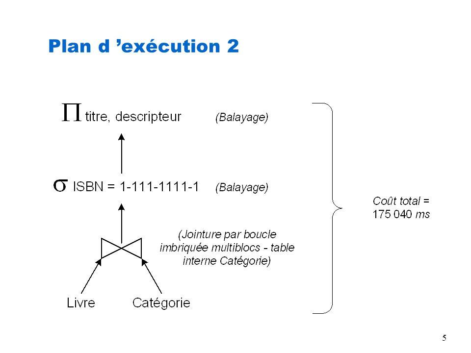 Plan d 'exécution 2
