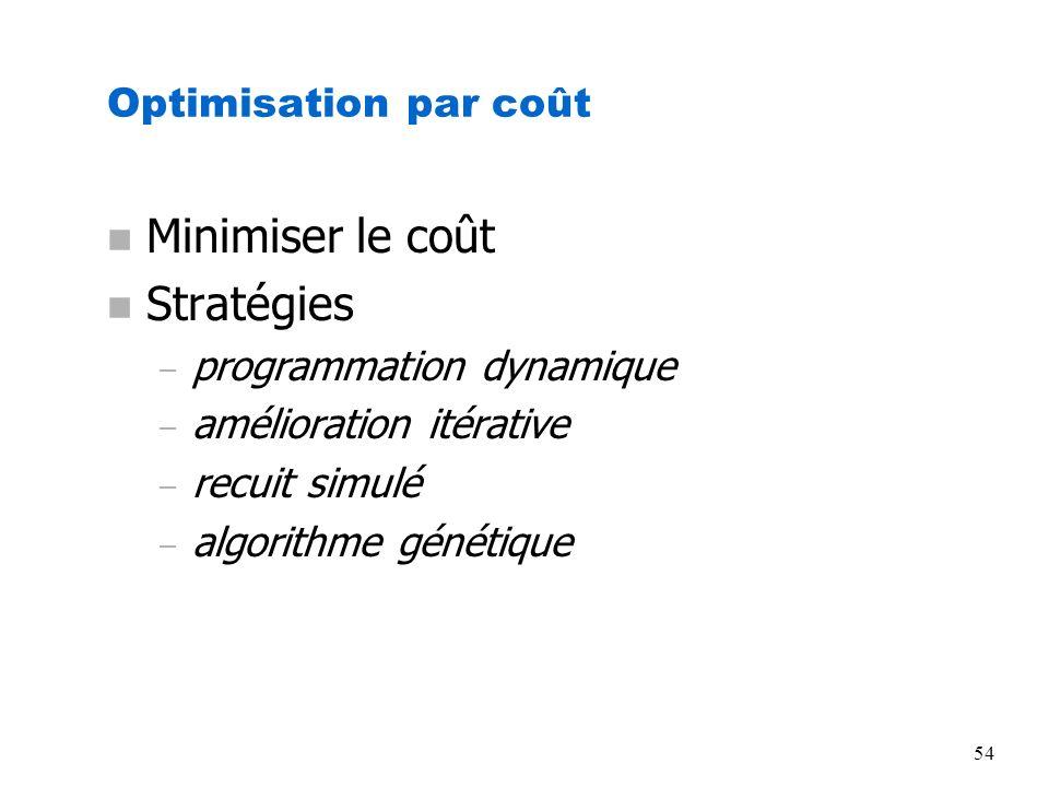 Minimiser le coût Stratégies Optimisation par coût