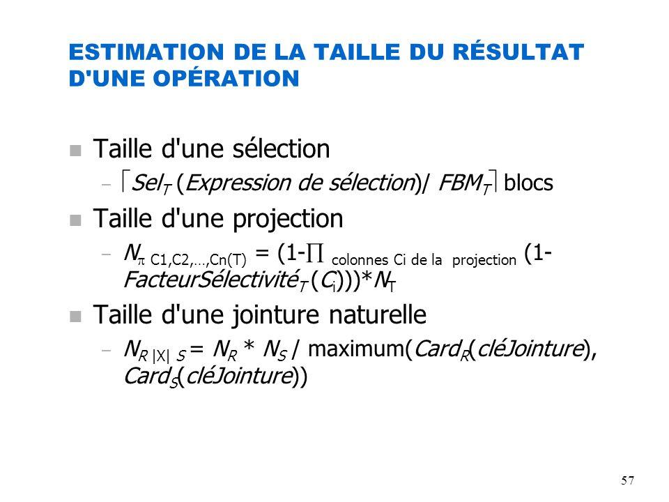 ESTIMATION DE LA TAILLE DU RÉSULTAT D UNE OPÉRATION