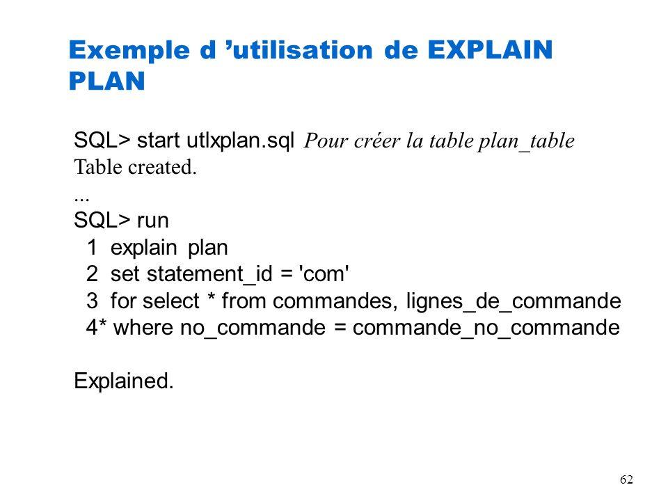 Exemple d 'utilisation de EXPLAIN PLAN