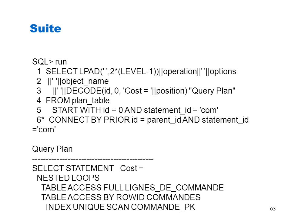 Suite SQL> run. 1 SELECT LPAD( ,2*(LEVEL-1))||operation|| ||options. 2 || ||object_name.