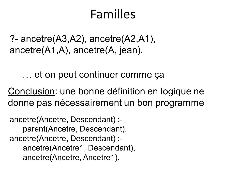 Familles - ancetre(A3,A2), ancetre(A2,A1), ancetre(A1,A), ancetre(A, jean). … et on peut continuer comme ça.