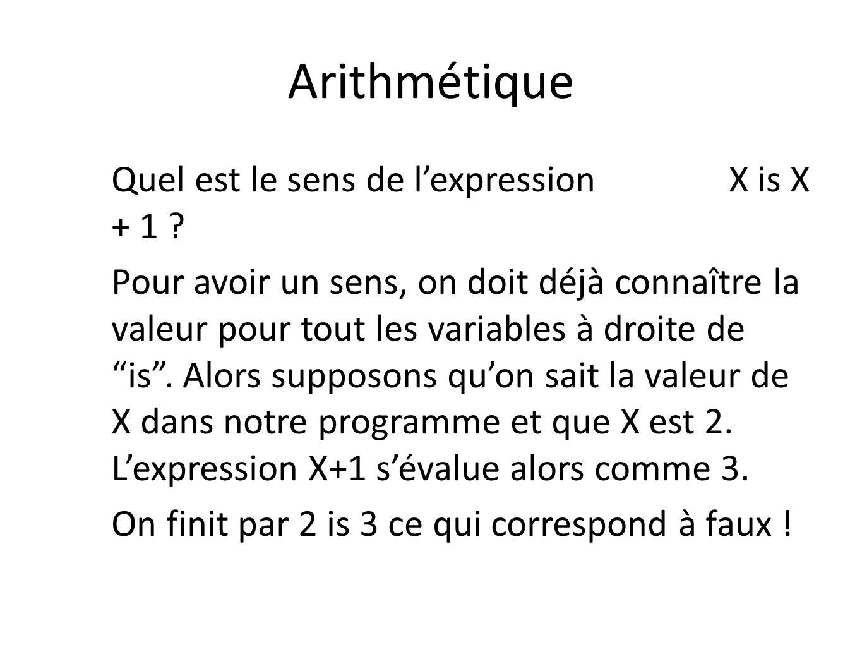 Arithmétique Quel est le sens de l'expression X is X + 1