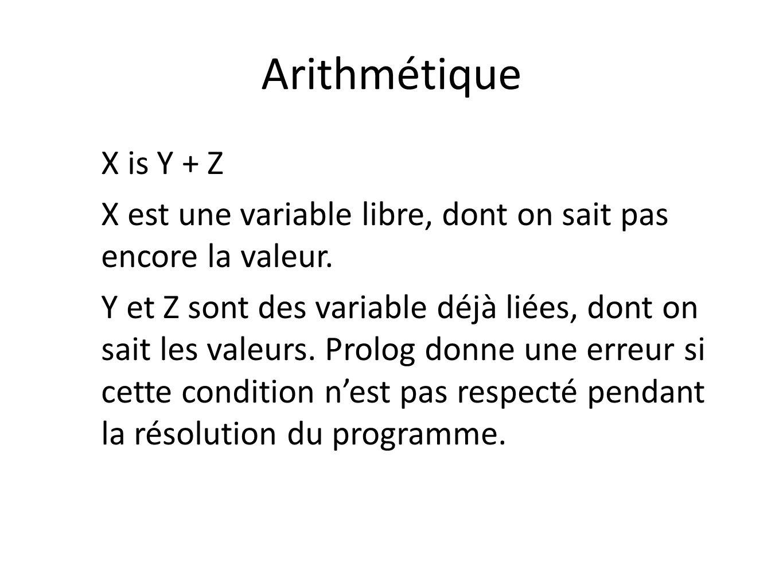 ArithmétiqueX is Y + Z. X est une variable libre, dont on sait pas encore la valeur.