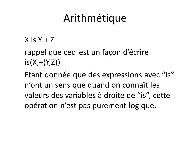 Arithmétique X is Y + Z. rappel que ceci est un façon d'écrire is(X,+(Y,Z))