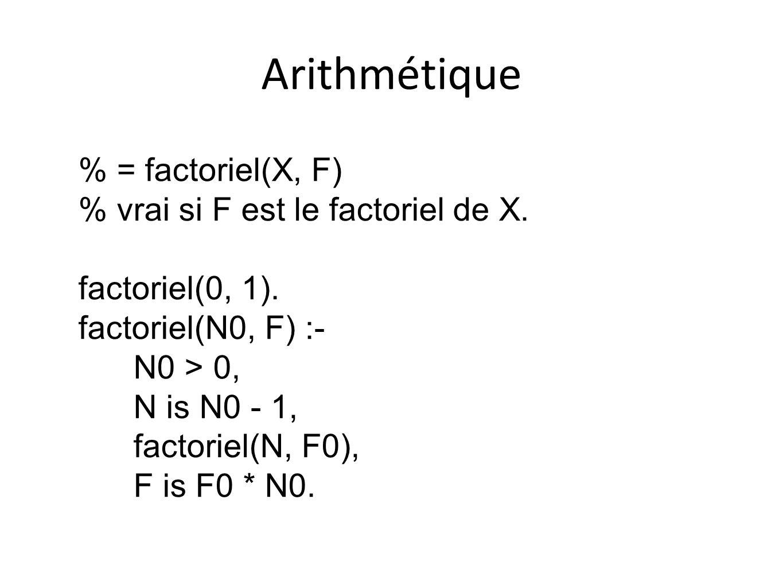 Arithmétique % = factoriel(X, F) % vrai si F est le factoriel de X.