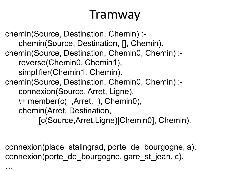 Tramway chemin(Source, Destination, Chemin) :-