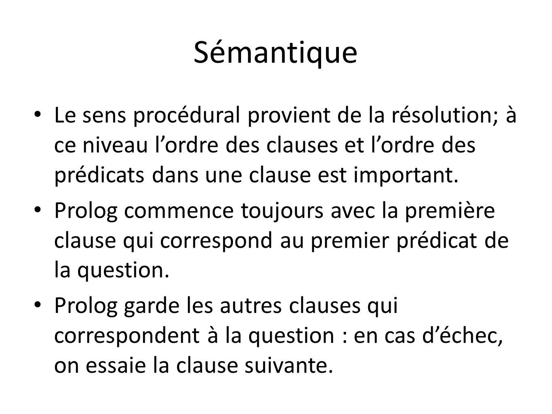 SémantiqueLe sens procédural provient de la résolution; à ce niveau l'ordre des clauses et l'ordre des prédicats dans une clause est important.