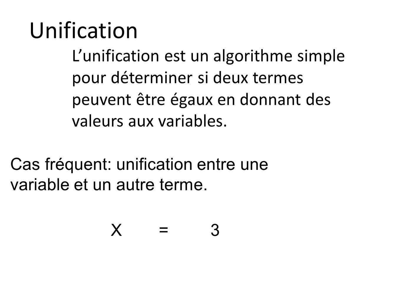 UnificationL'unification est un algorithme simple pour déterminer si deux termes peuvent être égaux en donnant des valeurs aux variables.