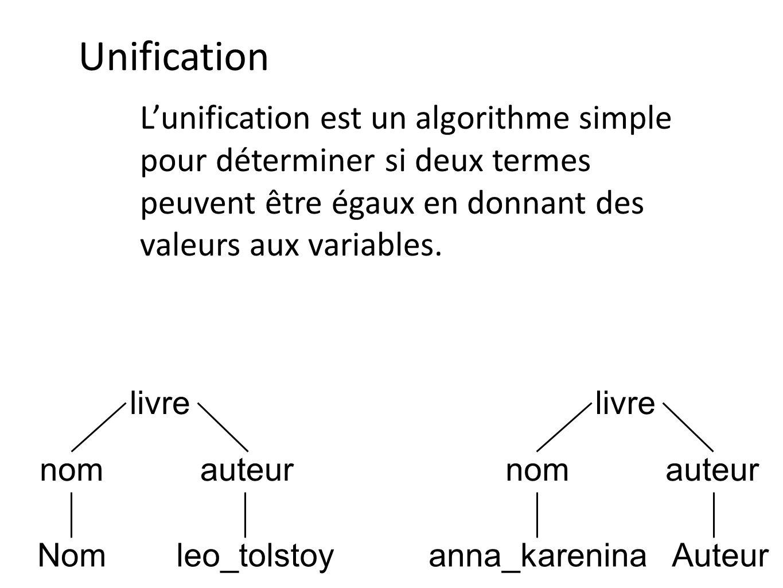 Unification L'unification est un algorithme simple pour déterminer si deux termes peuvent être égaux en donnant des valeurs aux variables.