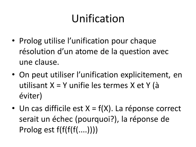 Unification Prolog utilise l'unification pour chaque résolution d'un atome de la question avec une clause.