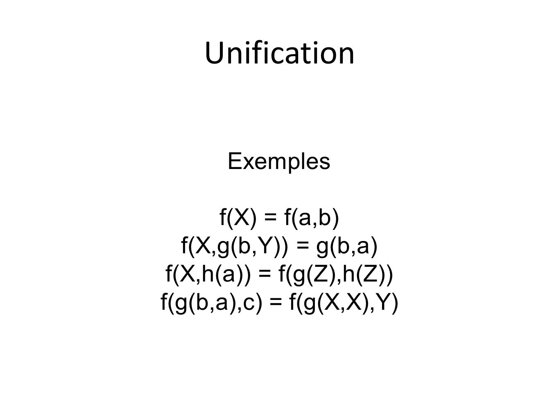 f(X,h(a)) = f(g(Z),h(Z))