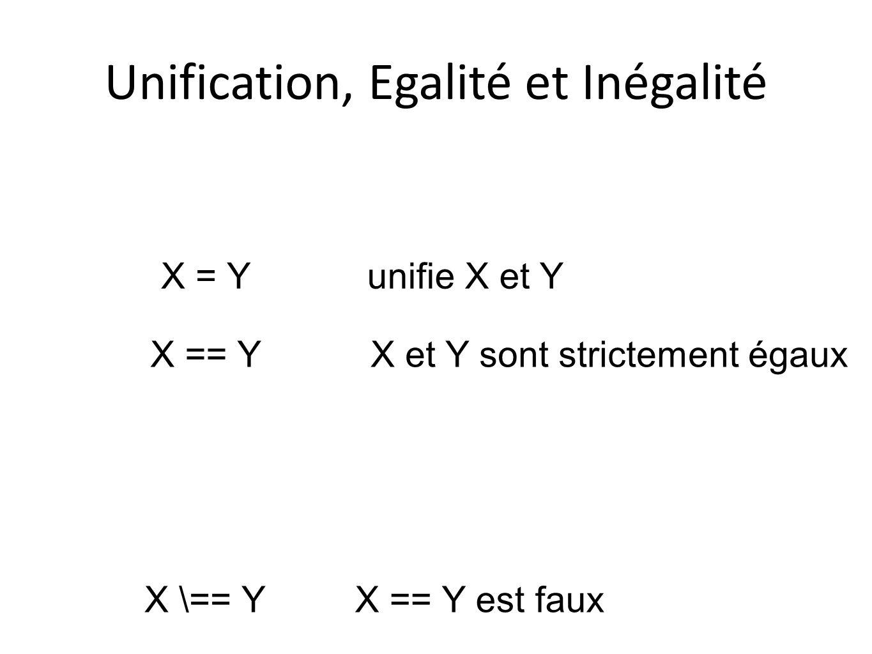 Unification, Egalité et Inégalité