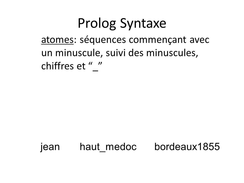 Prolog Syntaxe atomes: séquences commençant avec un minuscule, suivi des minuscules, chiffres et _