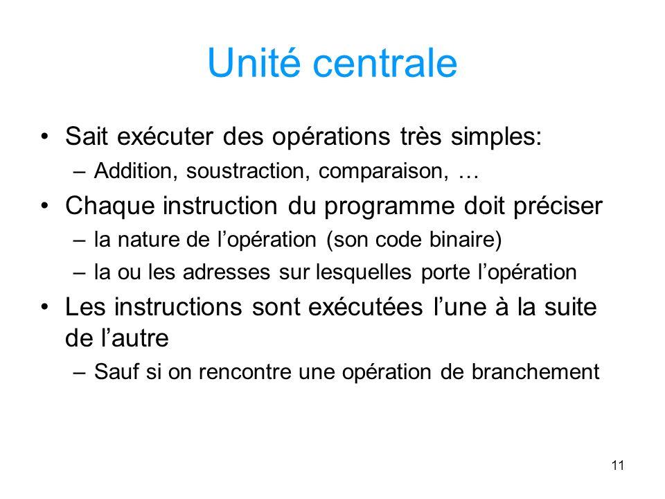 Unité centrale Sait exécuter des opérations très simples: