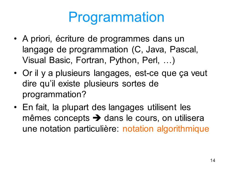 Programmation A priori, écriture de programmes dans un langage de programmation (C, Java, Pascal, Visual Basic, Fortran, Python, Perl, …)