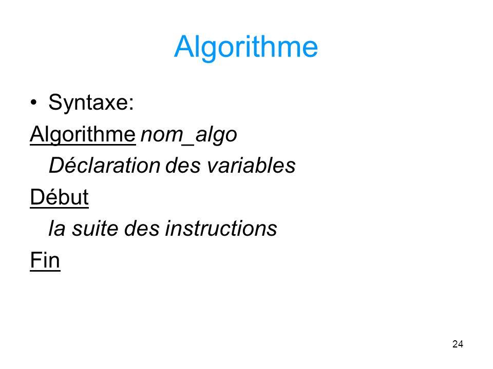 Algorithme Syntaxe: Algorithme nom_algo Déclaration des variables