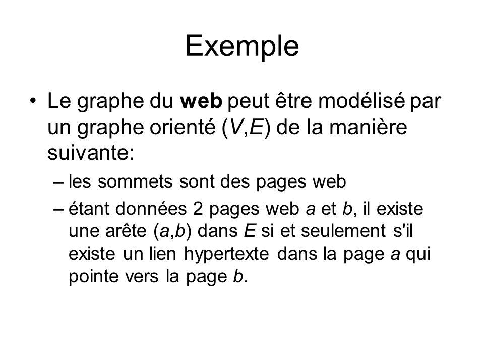 Exemple Le graphe du web peut être modélisé par un graphe orienté (V,E) de la manière suivante: les sommets sont des pages web.