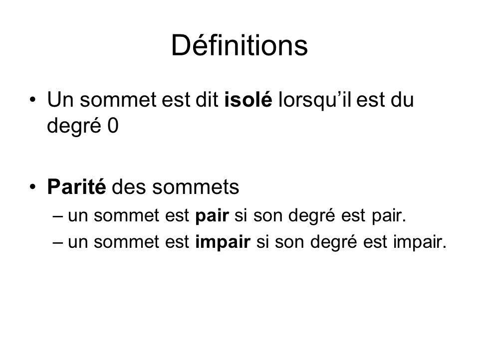 Définitions Un sommet est dit isolé lorsqu'il est du degré 0