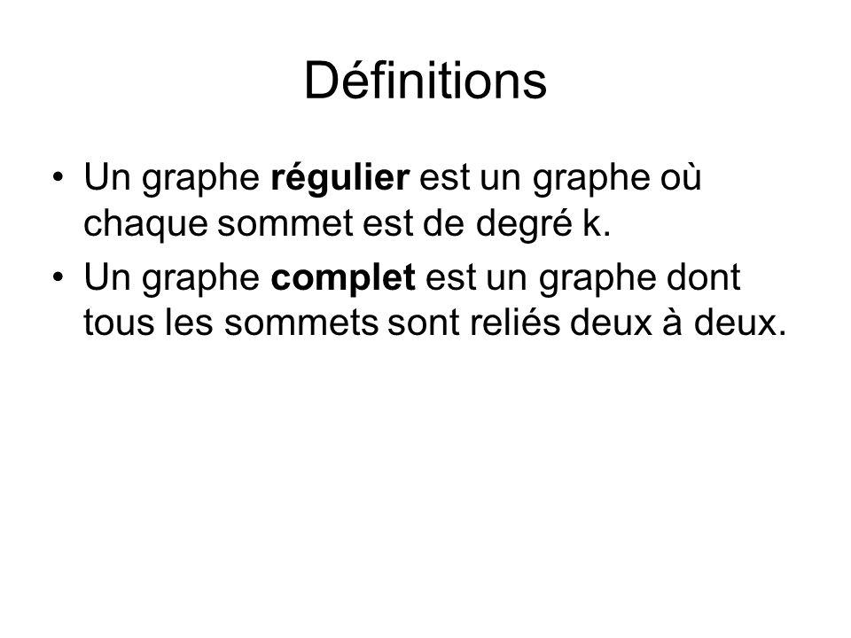 Définitions Un graphe régulier est un graphe où chaque sommet est de degré k.