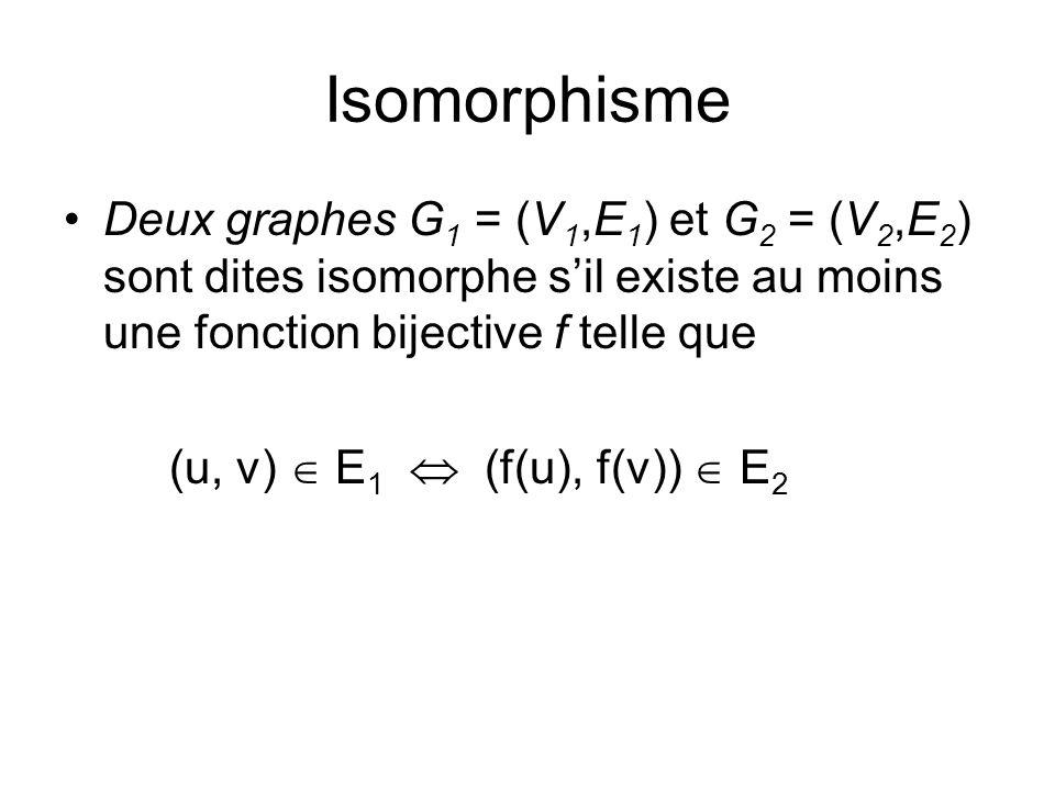 Isomorphisme Deux graphes G1 = (V1,E1) et G2 = (V2,E2) sont dites isomorphe s'il existe au moins une fonction bijective f telle que.