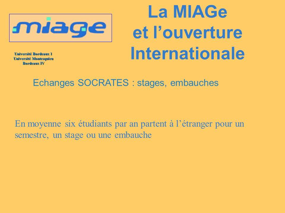 La MIAGe et l'ouverture Internationale