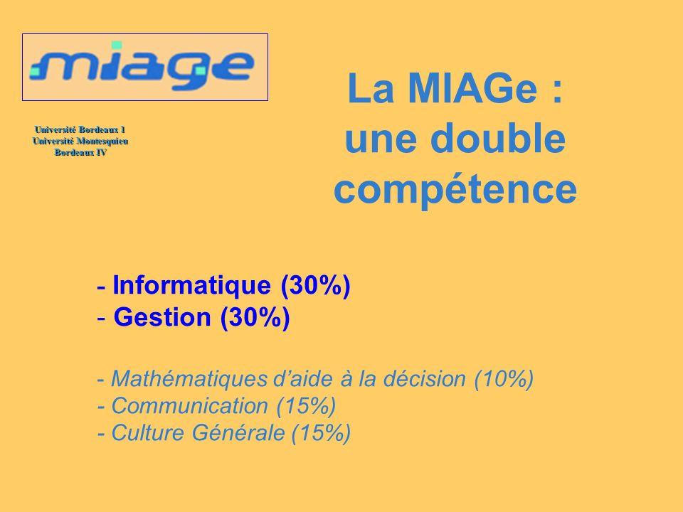 La MIAGe : une double compétence