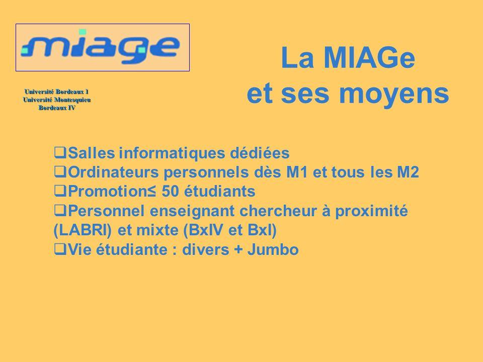La MIAGe et ses moyens Salles informatiques dédiées