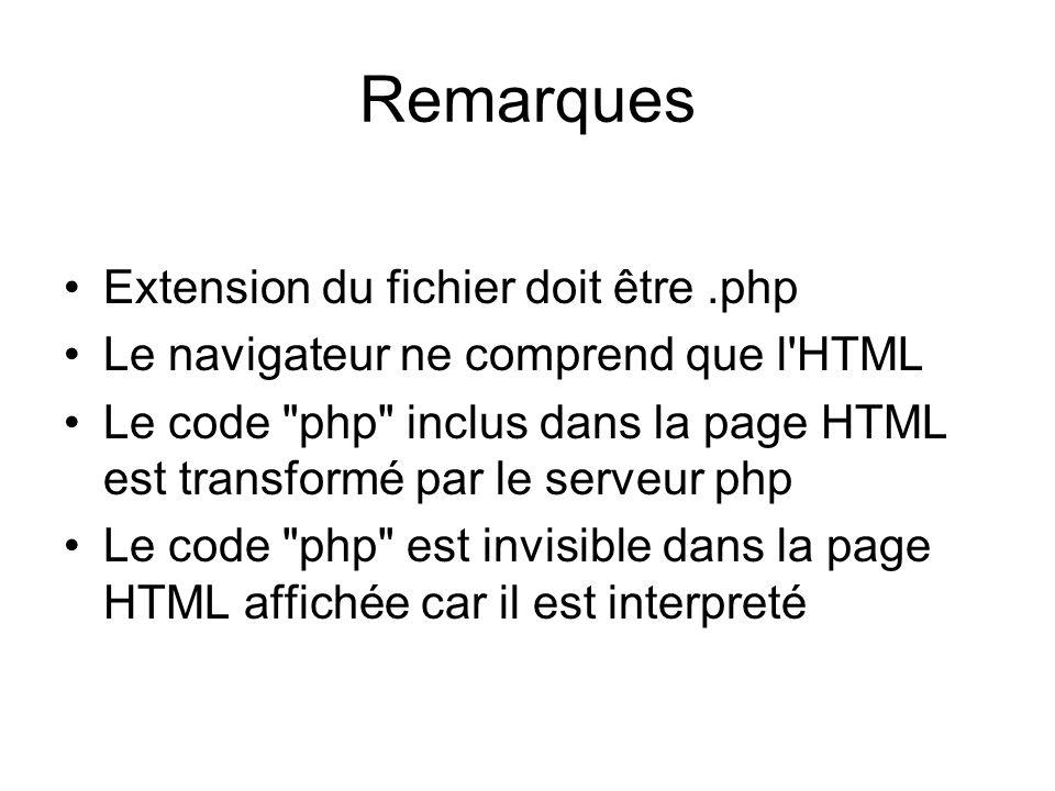 Remarques Extension du fichier doit être .php